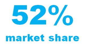 52 market share